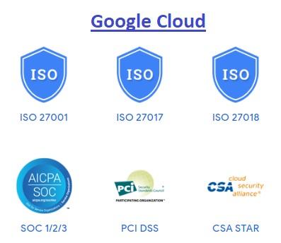 Google Cloud Certifications ISO 27001, ISO 27017, ISO 27018, AICPA SOC 1/2/3, PCI DSS, CSA STAR